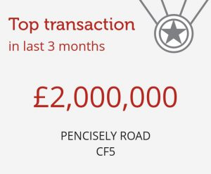 Top property transaction Cardiff june 2018