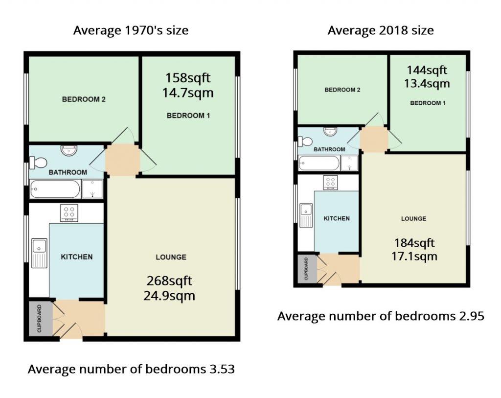 floorplan of cardiff property