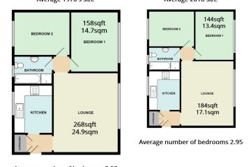floorplan of cardiff property