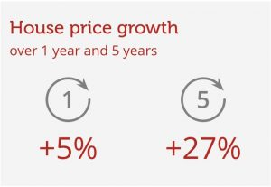 property market snapshot - grangetown - cardiff, wales