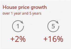 property market snapshot - llanrumney - cardiff, wales